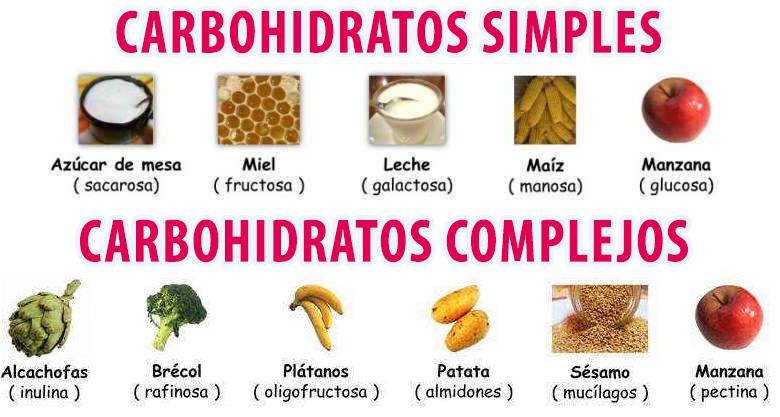 carbos2